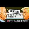 政策比較|アメリカ大統領選挙2020|NHK NEWS WEB